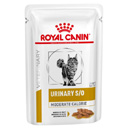 Royal Canin Urinary feline moderate calorie umido
